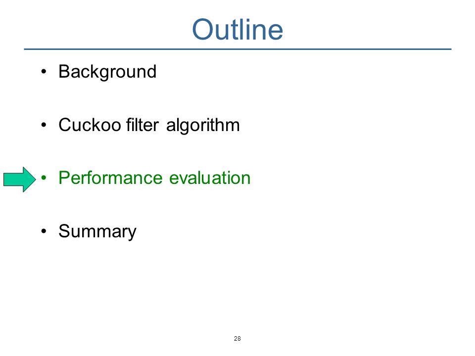 Outline Background Cuckoo filter algorithm Performance evaluation
