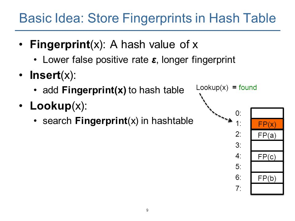 Basic Idea: Store Fingerprints in Hash Table