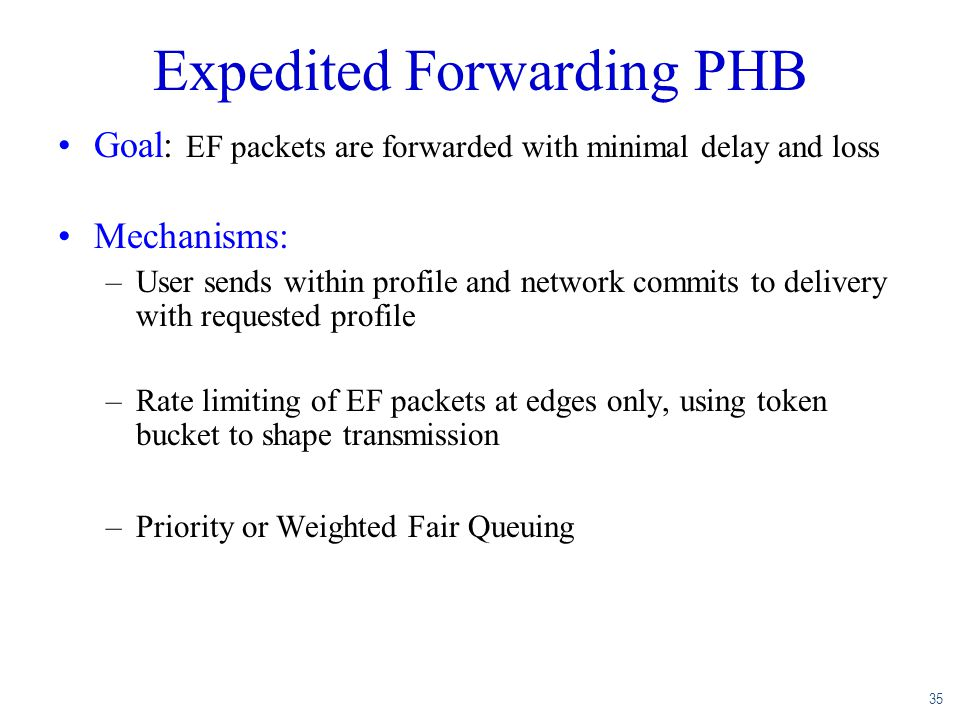 Expedited Forwarding PHB