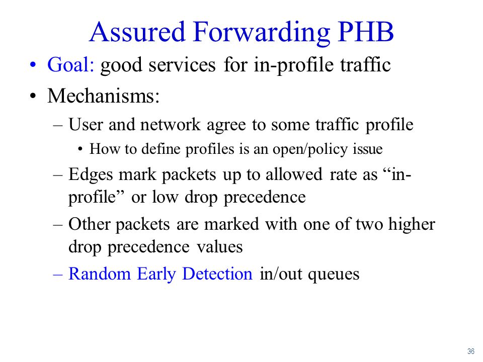 Assured Forwarding PHB