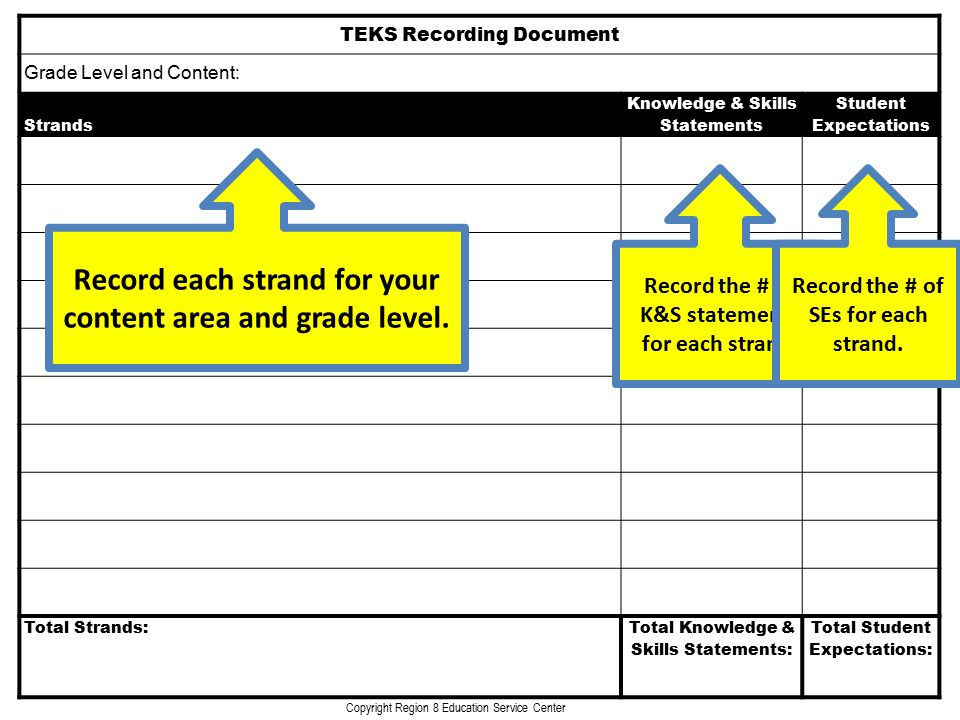 Record each strand for your content area and grade level.