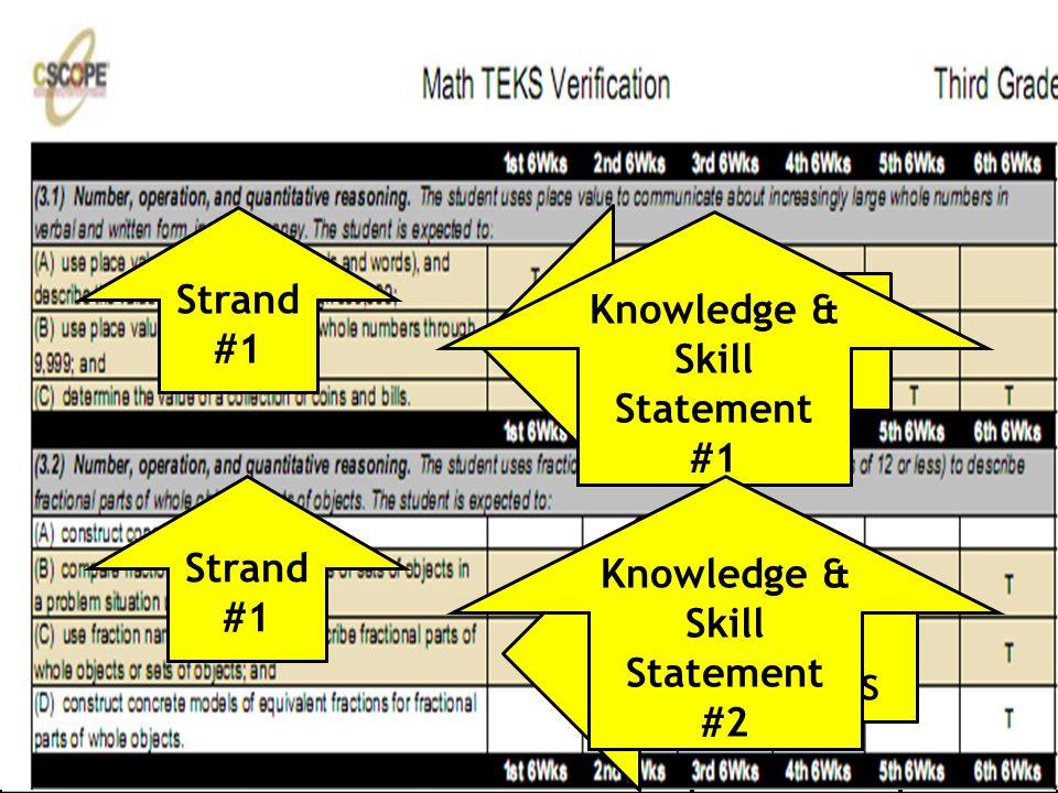 3 Student Expectations 4 Student Expectations Strand