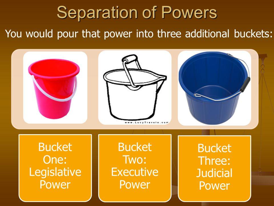 Separation of Powers Bucket One: Legislative Power