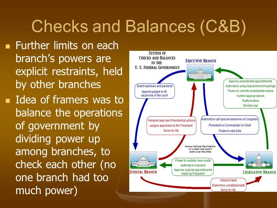Checks and Balances (C&B)