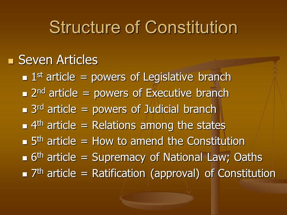 Structure of Constitution