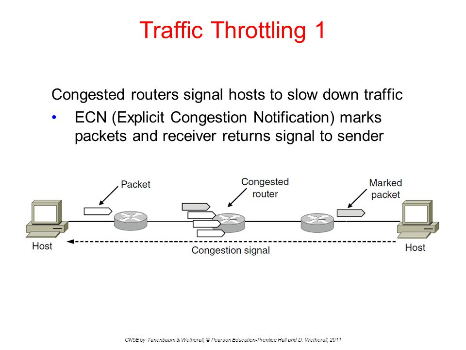 Traffic Throttling 1 Congested routers signal hosts to slow down traffic.