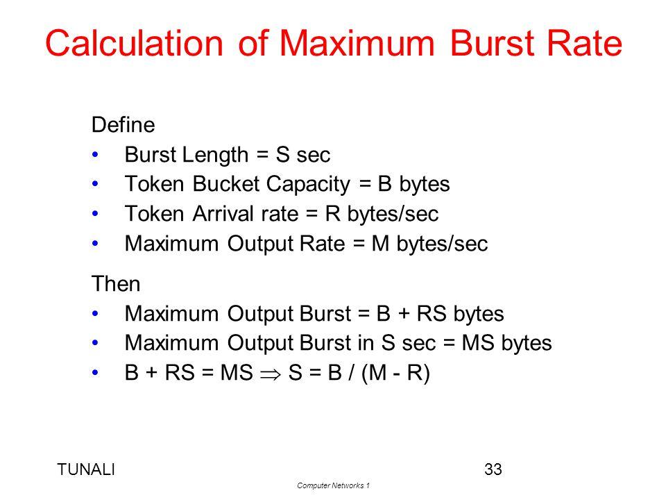 Calculation of Maximum Burst Rate