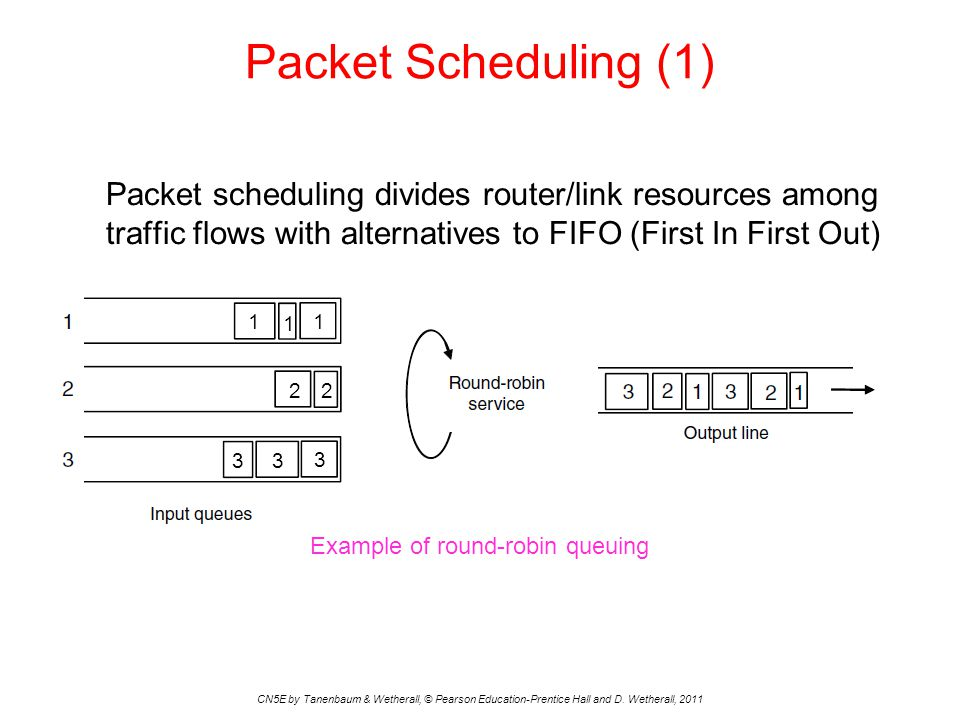 Packet Scheduling (1) Packet scheduling divides router/link resources among traffic flows with alternatives to FIFO (First In First Out)
