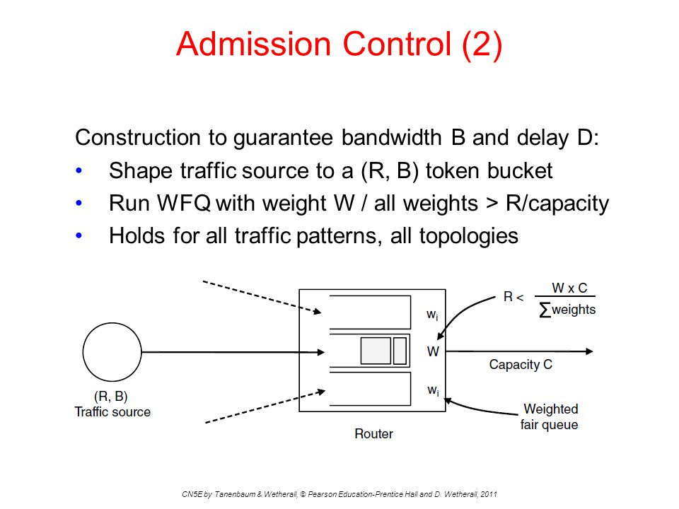 Admission Control (2) Construction to guarantee bandwidth B and delay D: Shape traffic source to a (R, B) token bucket.