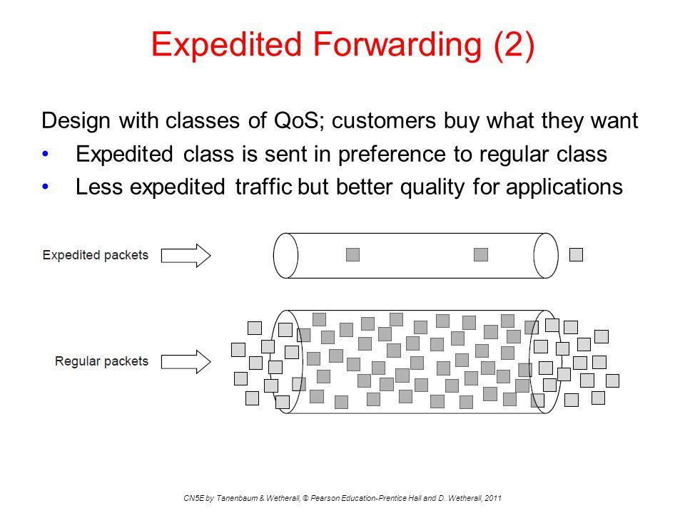 Expedited Forwarding (2)