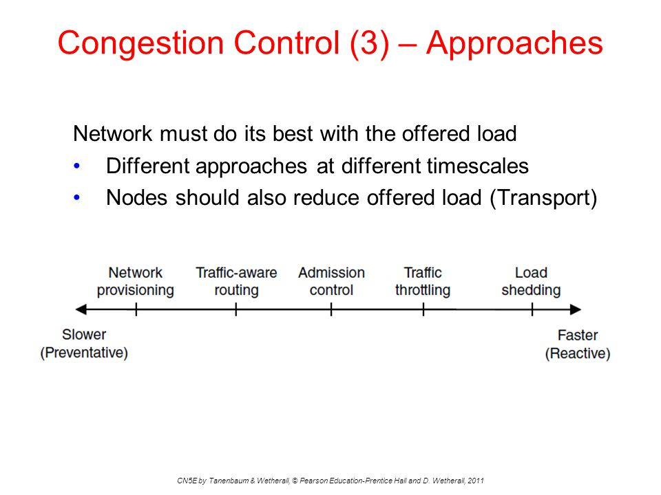 Congestion Control (3) – Approaches