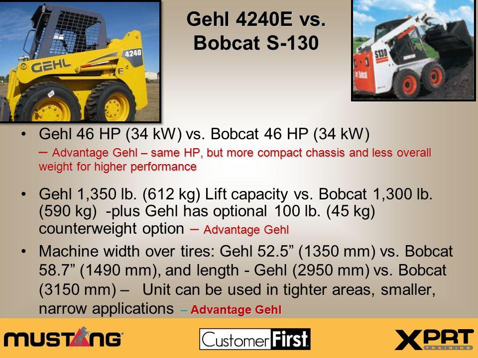 Gehl 4240E vs. Bobcat S-130