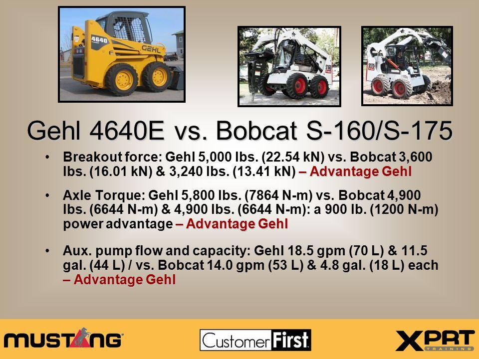 Gehl 4640E vs. Bobcat S-160/S-175