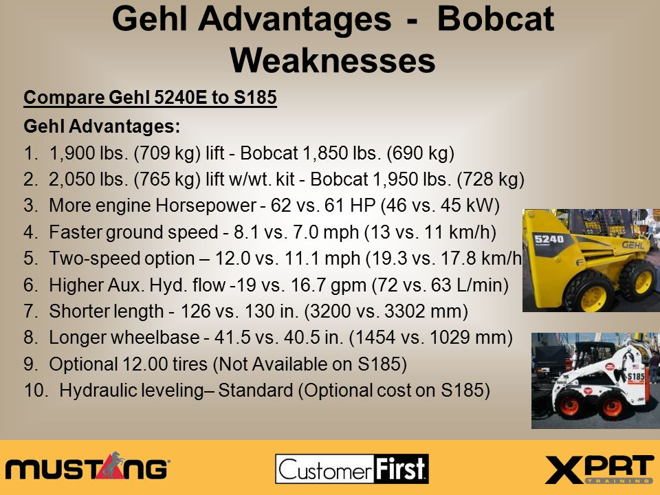 Gehl Advantages - Bobcat Weaknesses