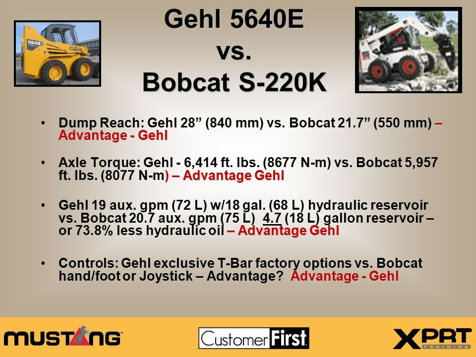 Gehl 5640E vs. Bobcat S-220K Dump Reach: Gehl 28 (840 mm) vs. Bobcat 21.7 (550 mm) – Advantage - Gehl.