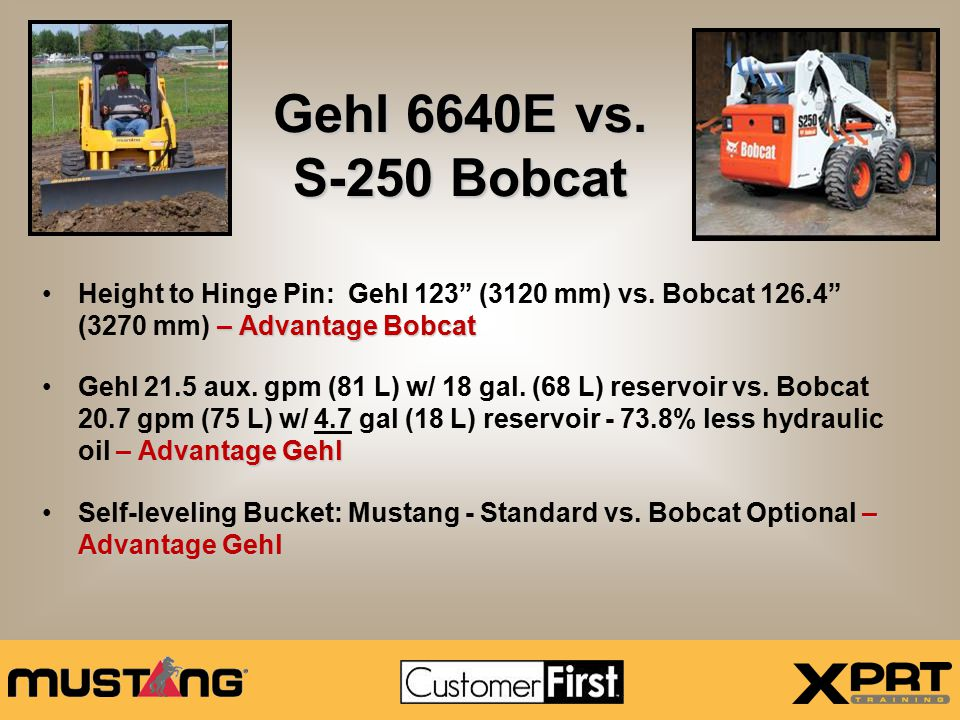Gehl 6640E vs. S-250 Bobcat Height to Hinge Pin: Gehl 123 (3120 mm) vs. Bobcat 126.4 (3270 mm) – Advantage Bobcat.