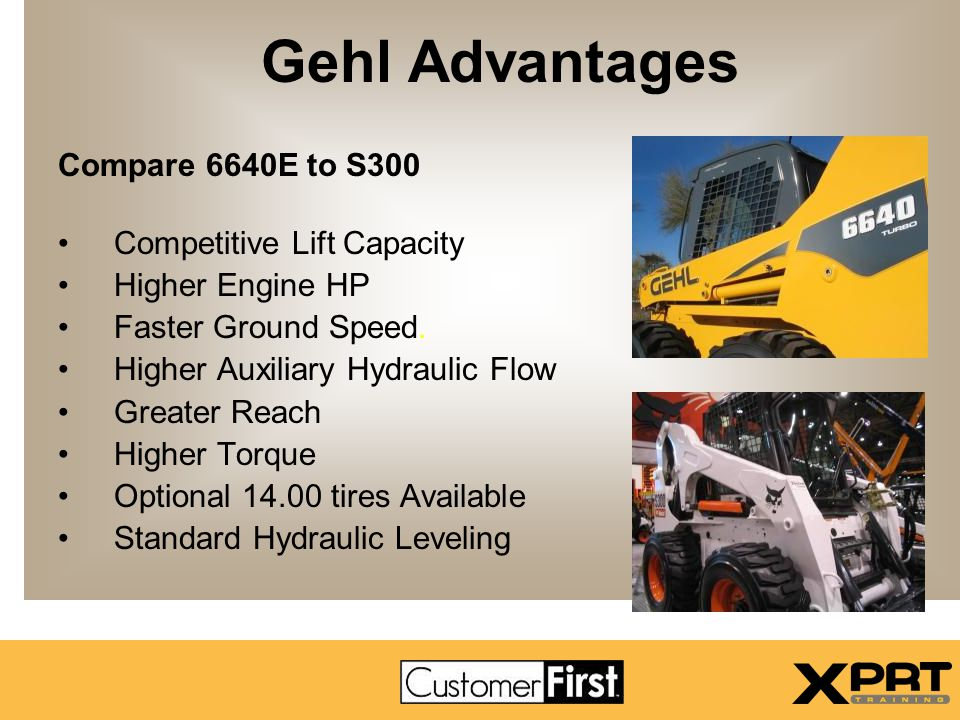 Gehl Advantages Compare 6640E to S300 Competitive Lift Capacity