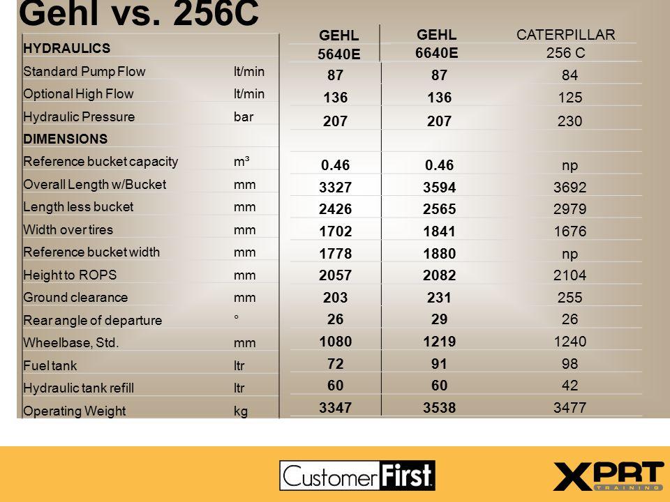 Gehl vs. 256C GEHL 5640E GEHL CATERPILLAR 6640E 256 C 87 84 136 125