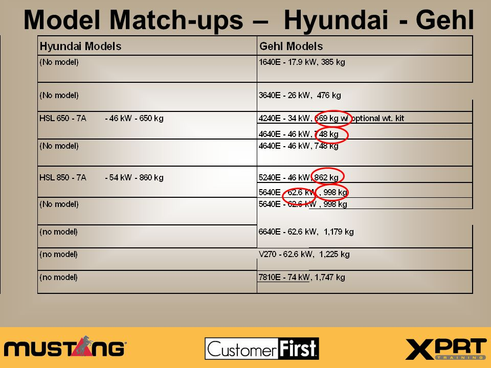 Model Match-ups – Hyundai - Gehl