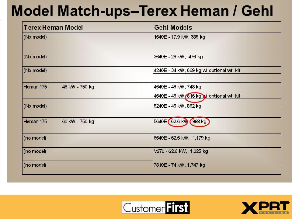 Model Match-ups–Terex Heman / Gehl