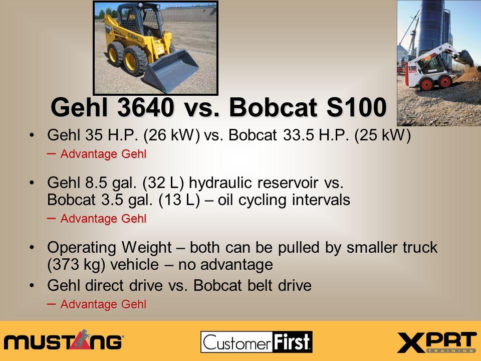 Gehl 3640 vs. Bobcat S100 Gehl 35 H.P. (26 kW) vs. Bobcat 33.5 H.P. (25 kW) – Advantage Gehl.