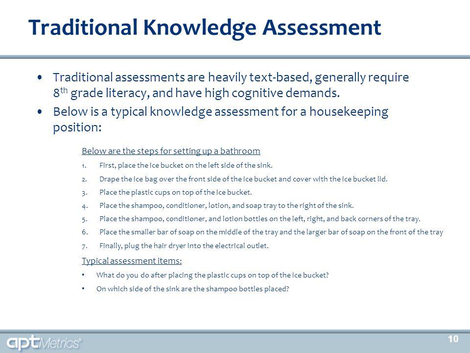Technology Enabled Assessment Item
