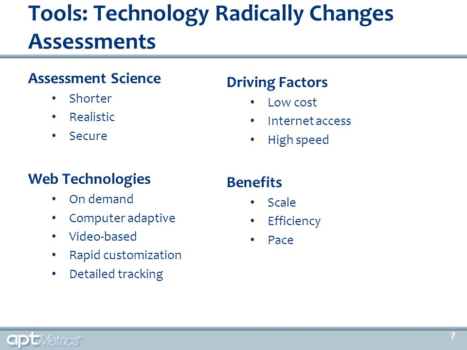 Technology-Enabled Assessment