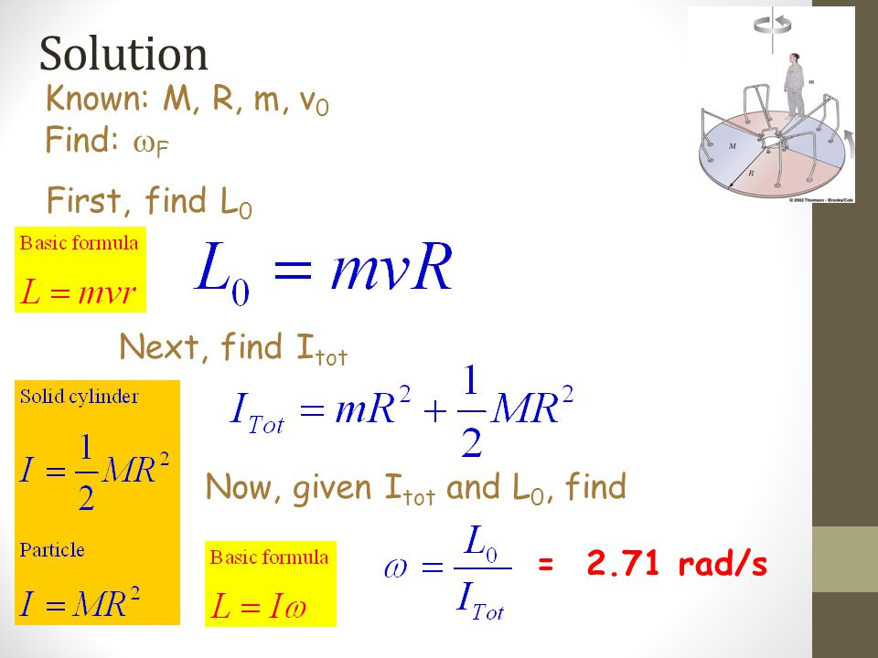 Solution Known: M, R, m, v0 Find: wF First, find L0 Next, find Itot