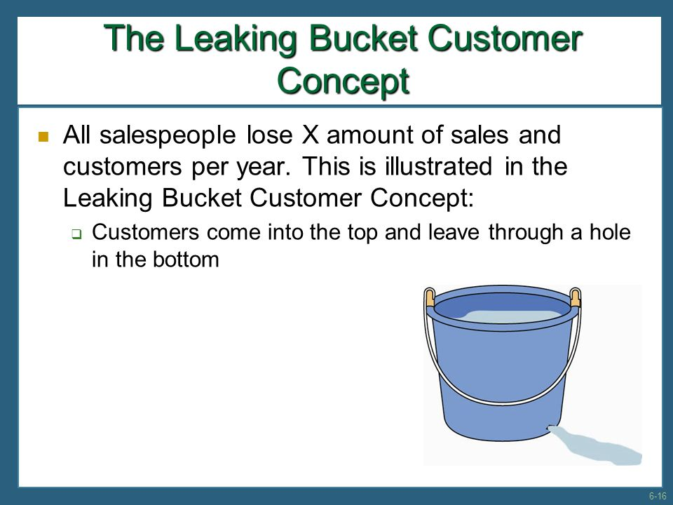 The Leaking Bucket Customer Concept