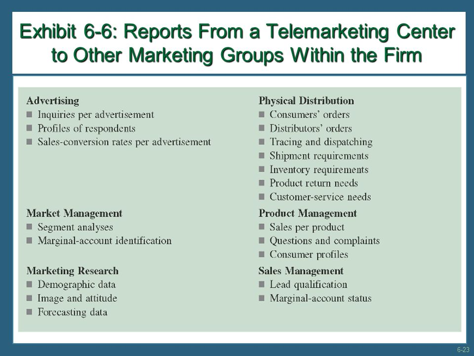 Exhibit 6-6: Reports From a Telemarketing Center to Other Marketing Groups Within the Firm