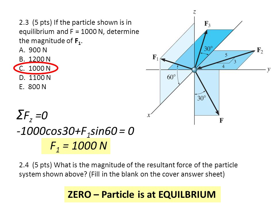 2.3 (5 pts) If the particle shown is in equilibrium and F = 1000 N, determine the magnitude of F1.
