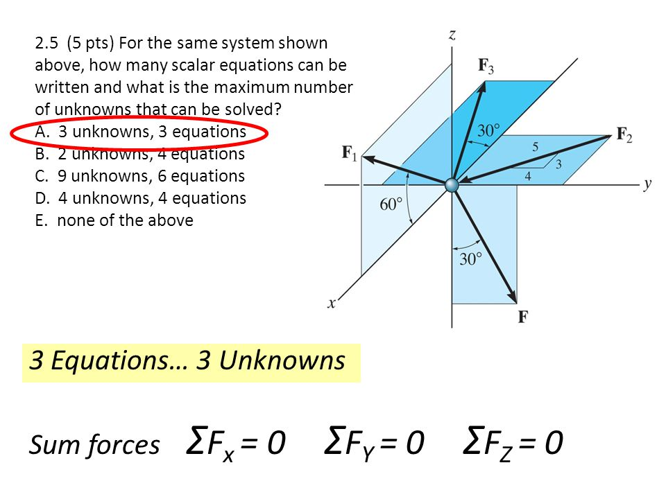 Sum forces ƩFx = 0 ƩFY = 0 ƩFZ = 0