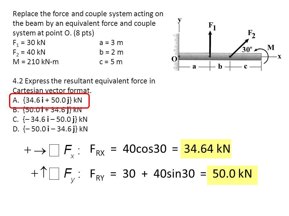 FRX = 40cos30 = 34.64 kN FRY = 30 + 40sin30 = 50.0 kN