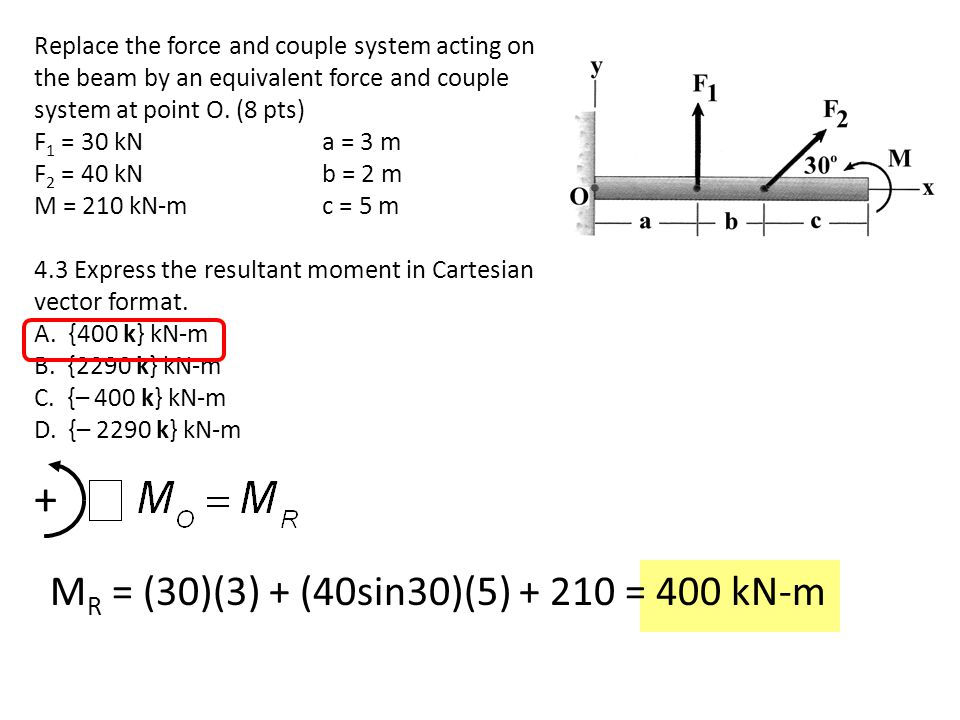 + MR = (30)(3) + (40sin30)(5) + 210 = 400 kN-m