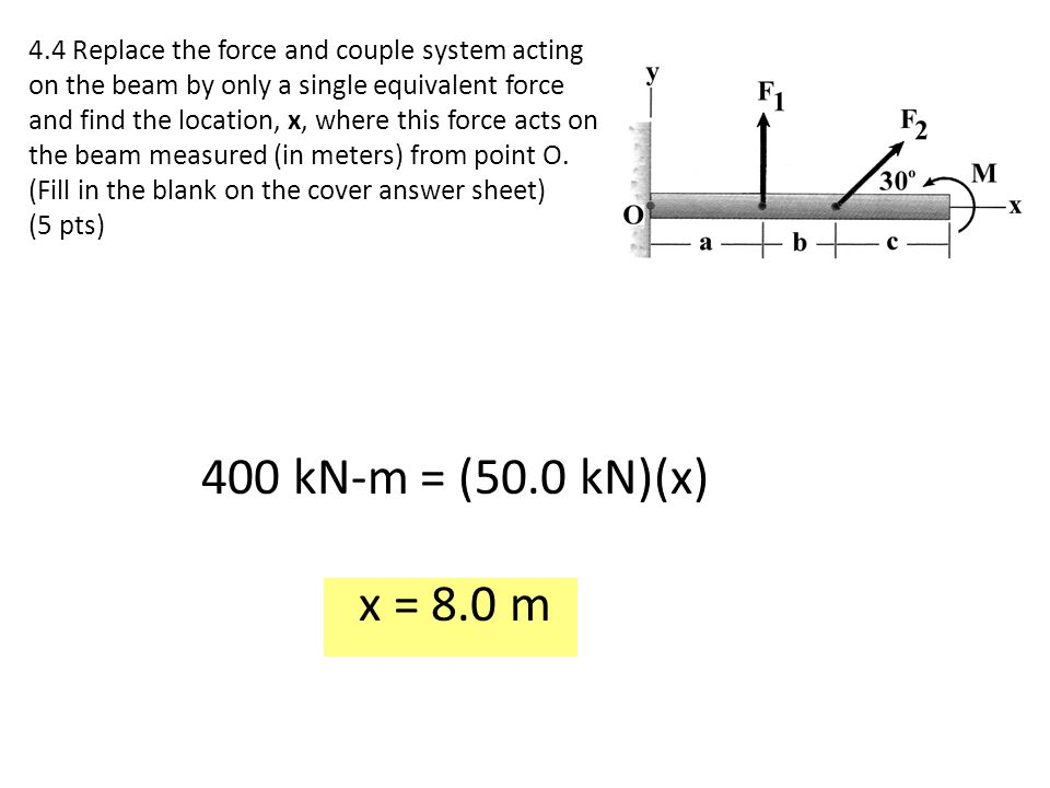 4.4 Replace the force and couple system acting on the beam by only a single equivalent force and find the location, x, where this force acts on the beam measured (in meters) from point O. (Fill in the blank on the cover answer sheet)