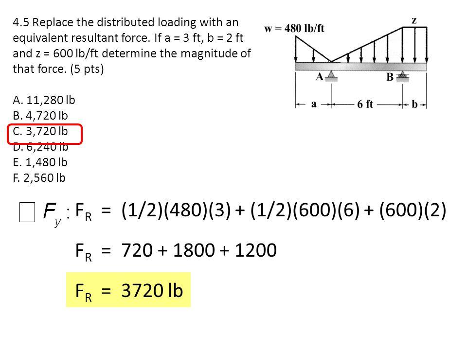 FR = (1/2)(480)(3) + (1/2)(600)(6) + (600)(2) FR = 720 + 1800 + 1200