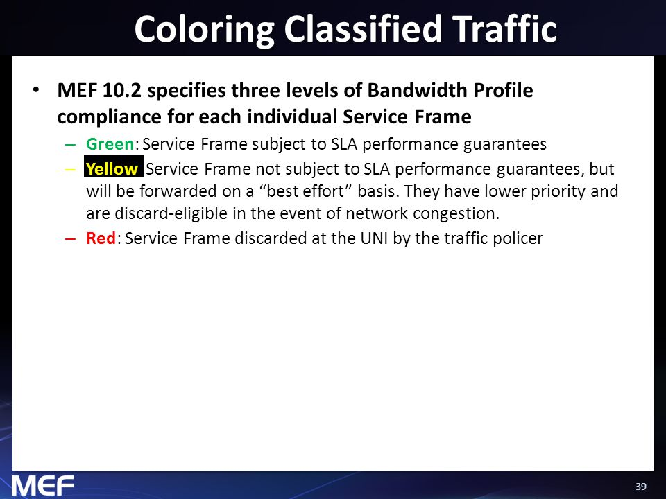Coloring Classified Traffic