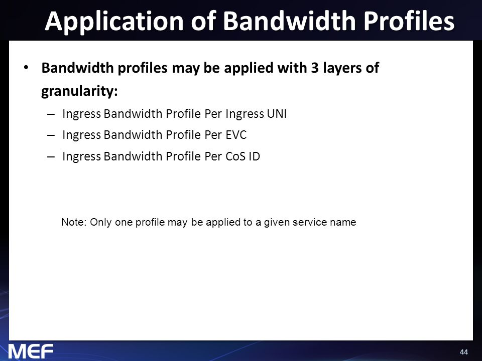 Application of Bandwidth Profiles