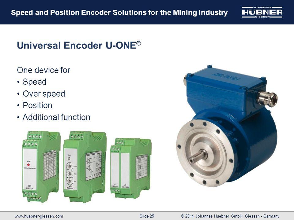 Universal Encoder U-ONE®