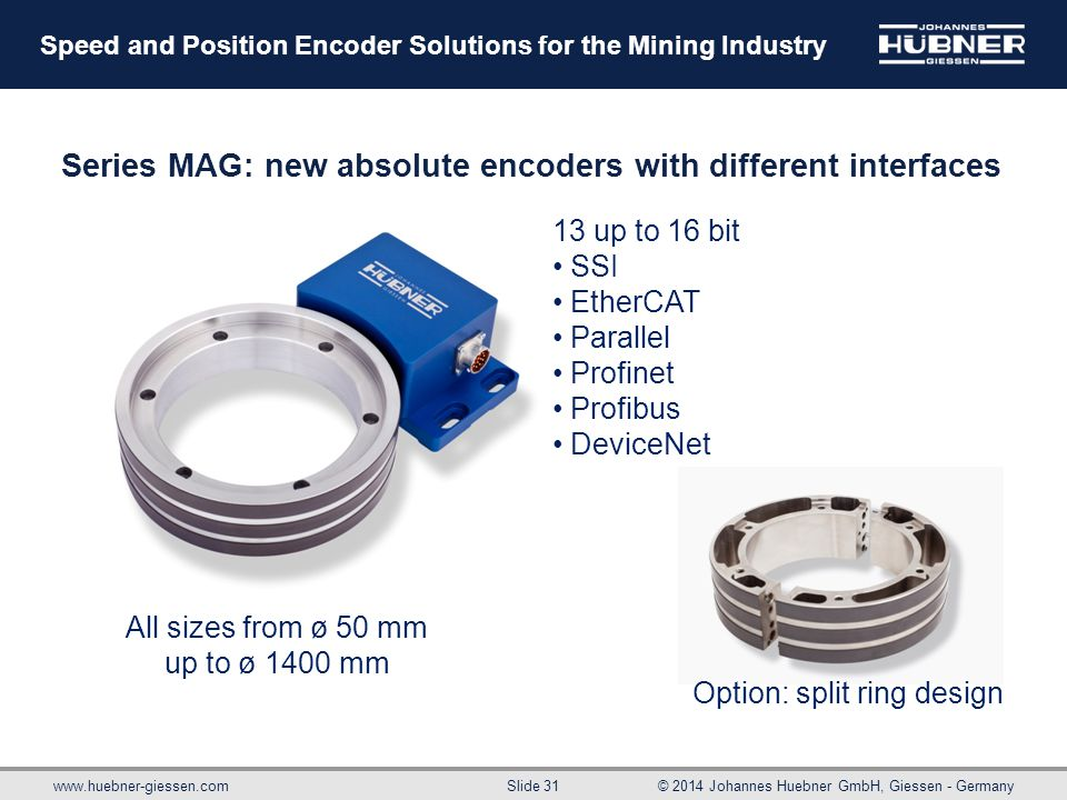 Series MAG: new absolute encoders with different interfaces