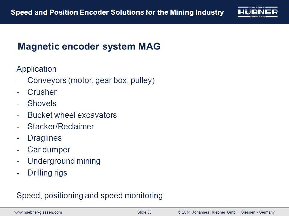 Magnetic encoder system MAG