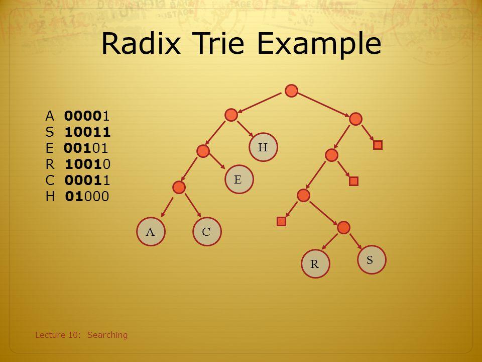 Radix Trie Example A 00001 S 10011 E 00101 R 10010 C 00011 H 01000 H E
