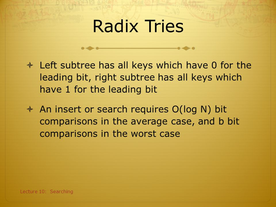 Radix Tries Left subtree has all keys which have 0 for the leading bit, right subtree has all keys which have 1 for the leading bit.