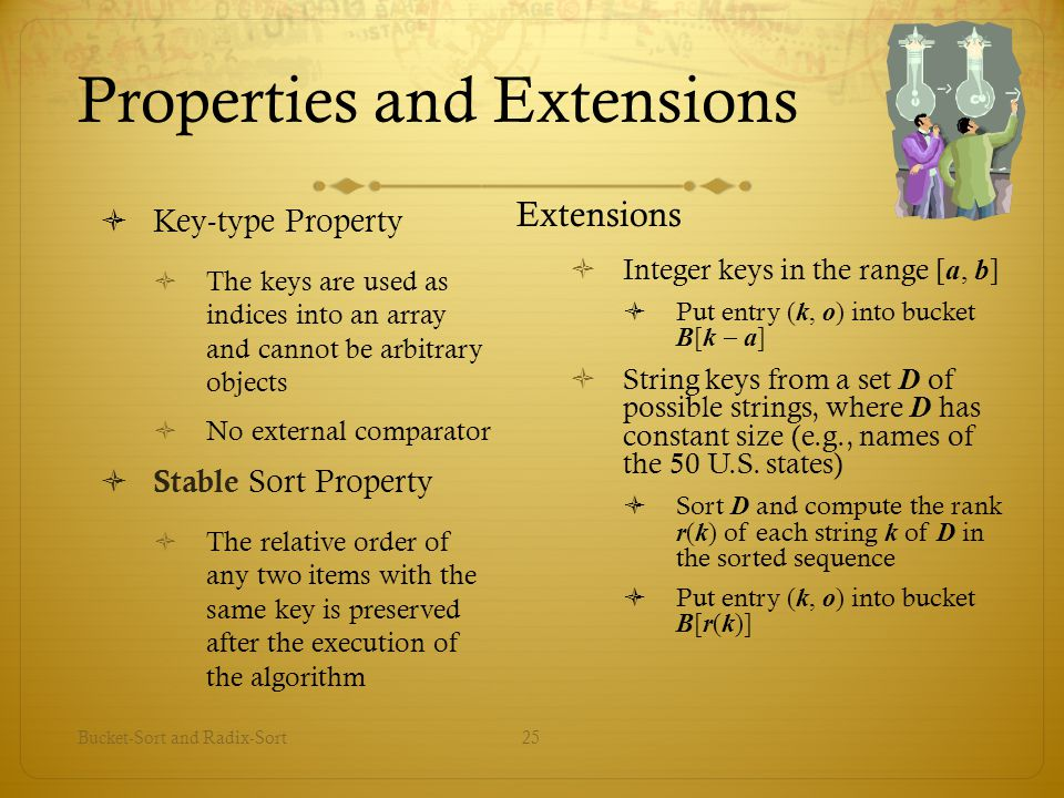 Properties and Extensions