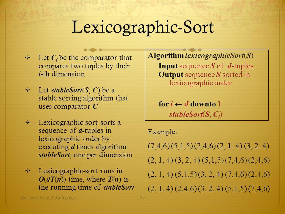 Lexicographic-Sort Algorithm lexicographicSort(S)