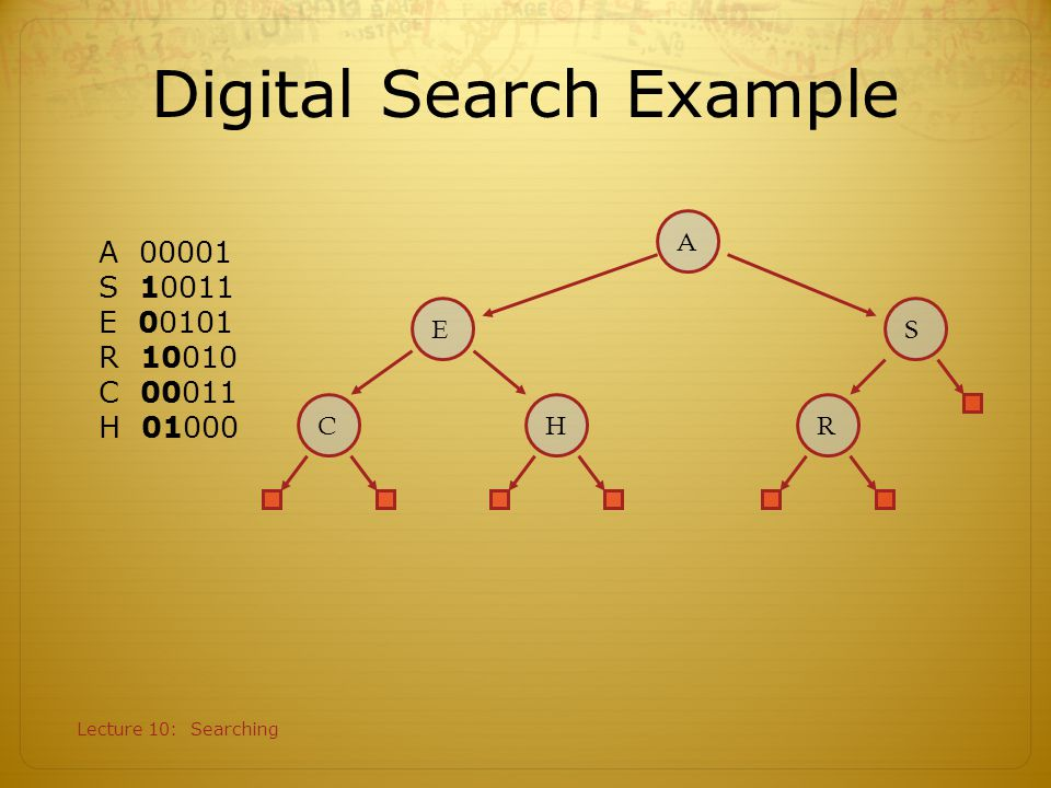 Digital Search Example