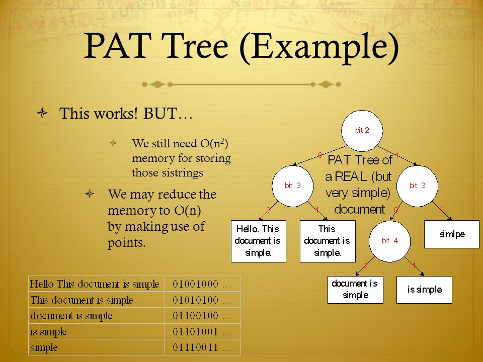 PAT Tree (Example) This works! BUT…
