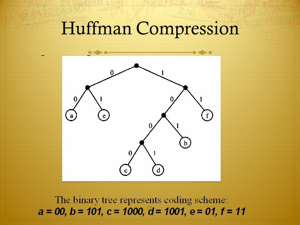 Huffman Compression