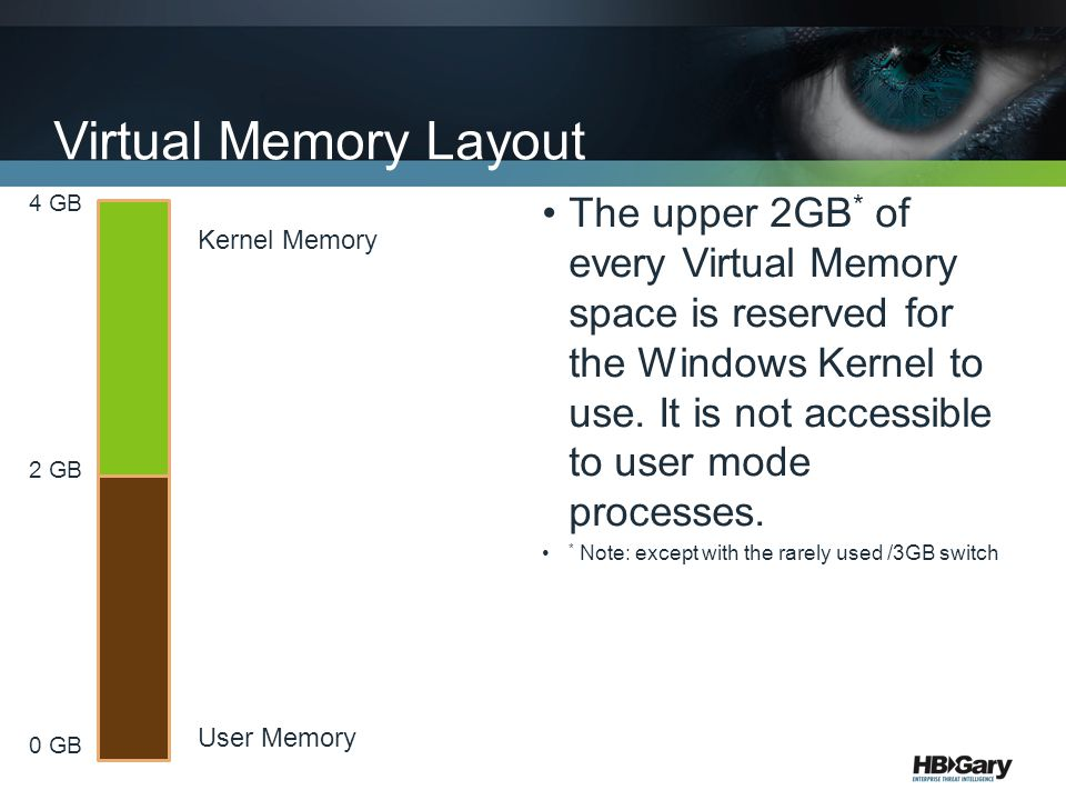 Virtual Memory Layout 0 GB. 4 GB. 2 GB. Kernel Memory. User Memory.