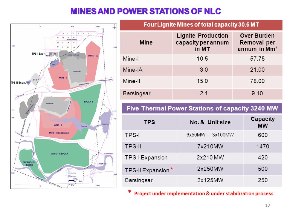 MINES AND POWER STATIONS OF NLC